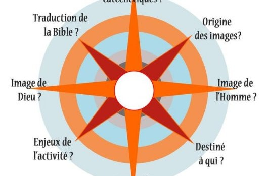 boussole-catechiste-internaute 2016