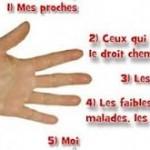 main et doigts