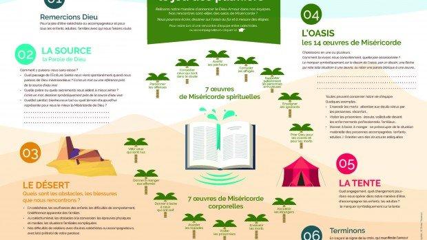 L'Oasis n°1 Jeu des palmiers