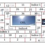 INI-238-Iti-Et3_Jeu-VoyageSacrements