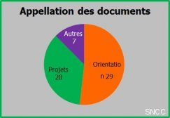 pcd-2014-repartition