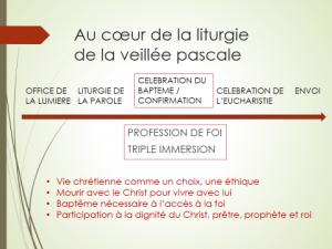 Aude Corvaisier-Riche fondements de la foi 3