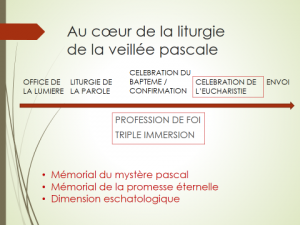 Aude Corvaisier-Riche fondements de la foi 4