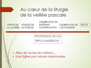 Aude Corvaisier-Riche fondements de la foi 5